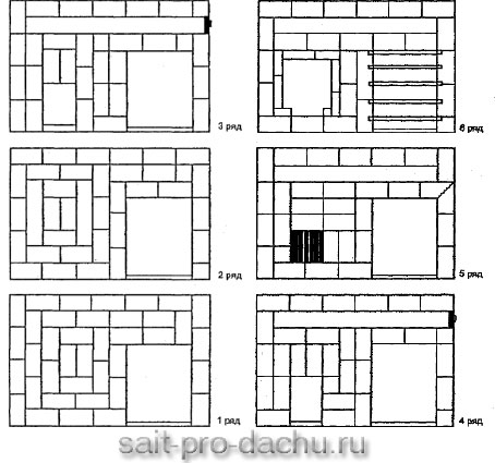 Как построить на даче