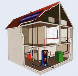 солнечный коллектор в системе отопления дома