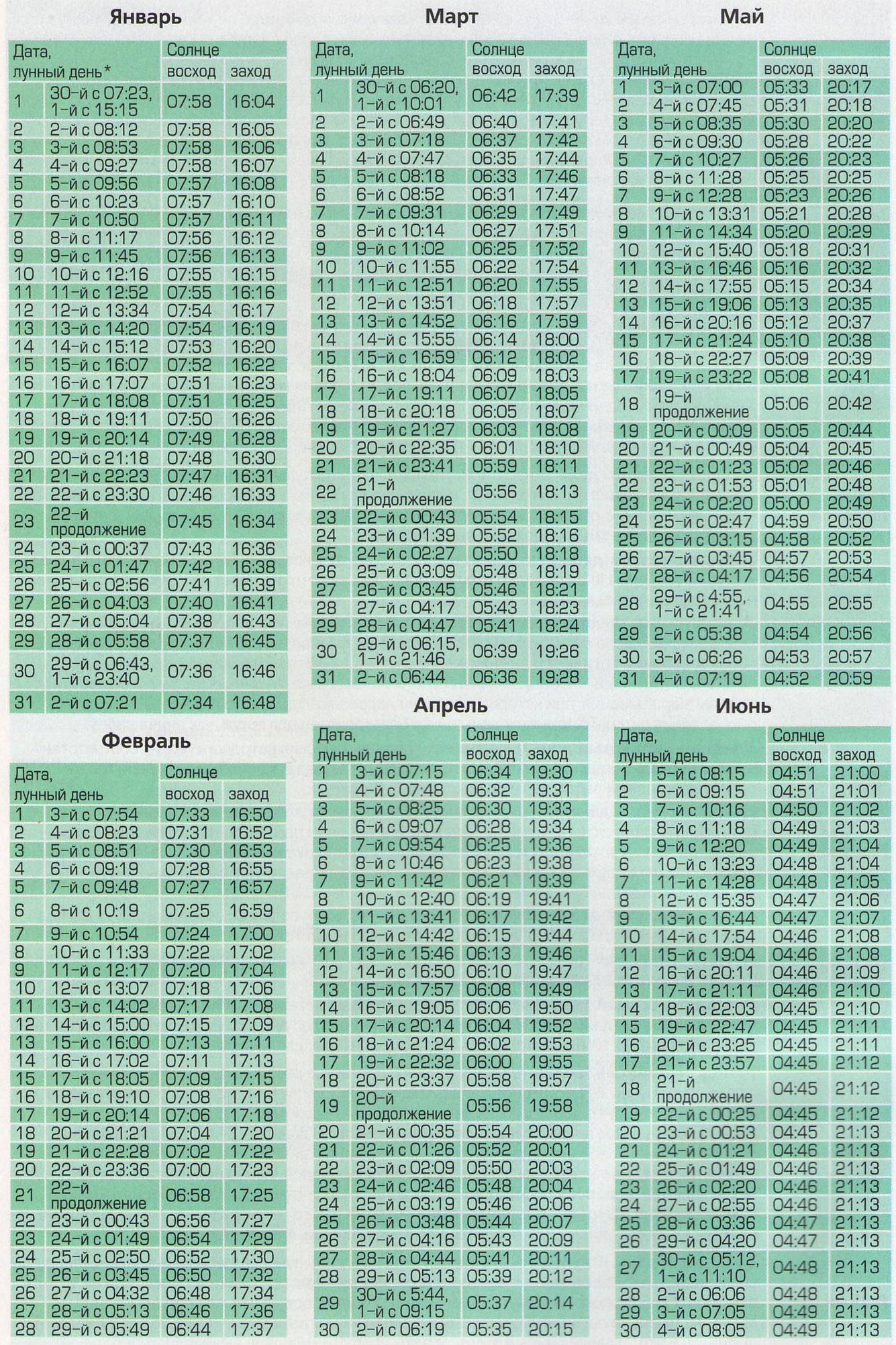 Лунный календарь прививки