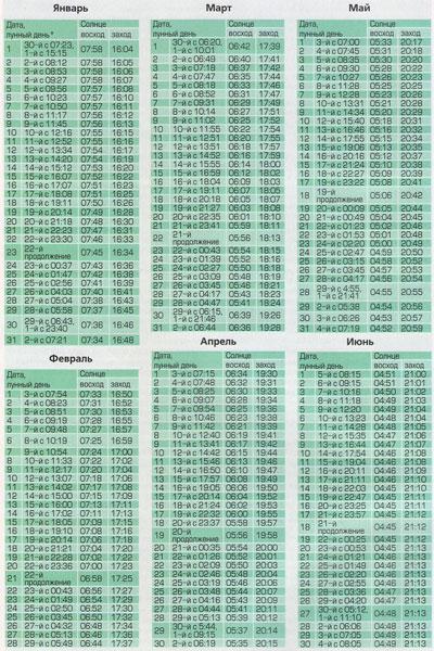 Лунно-Солнечный календарь 2014