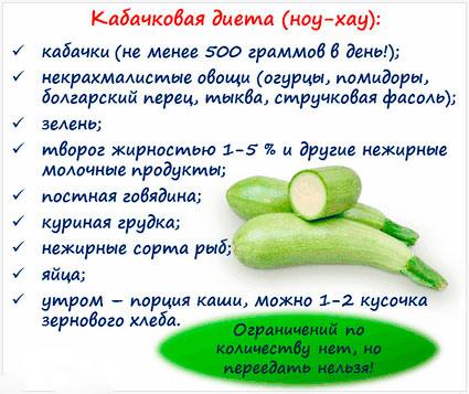 Кабачковая диета меню и отзывы